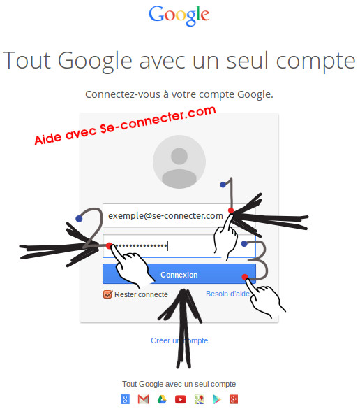 Premier contact mail site rencontre